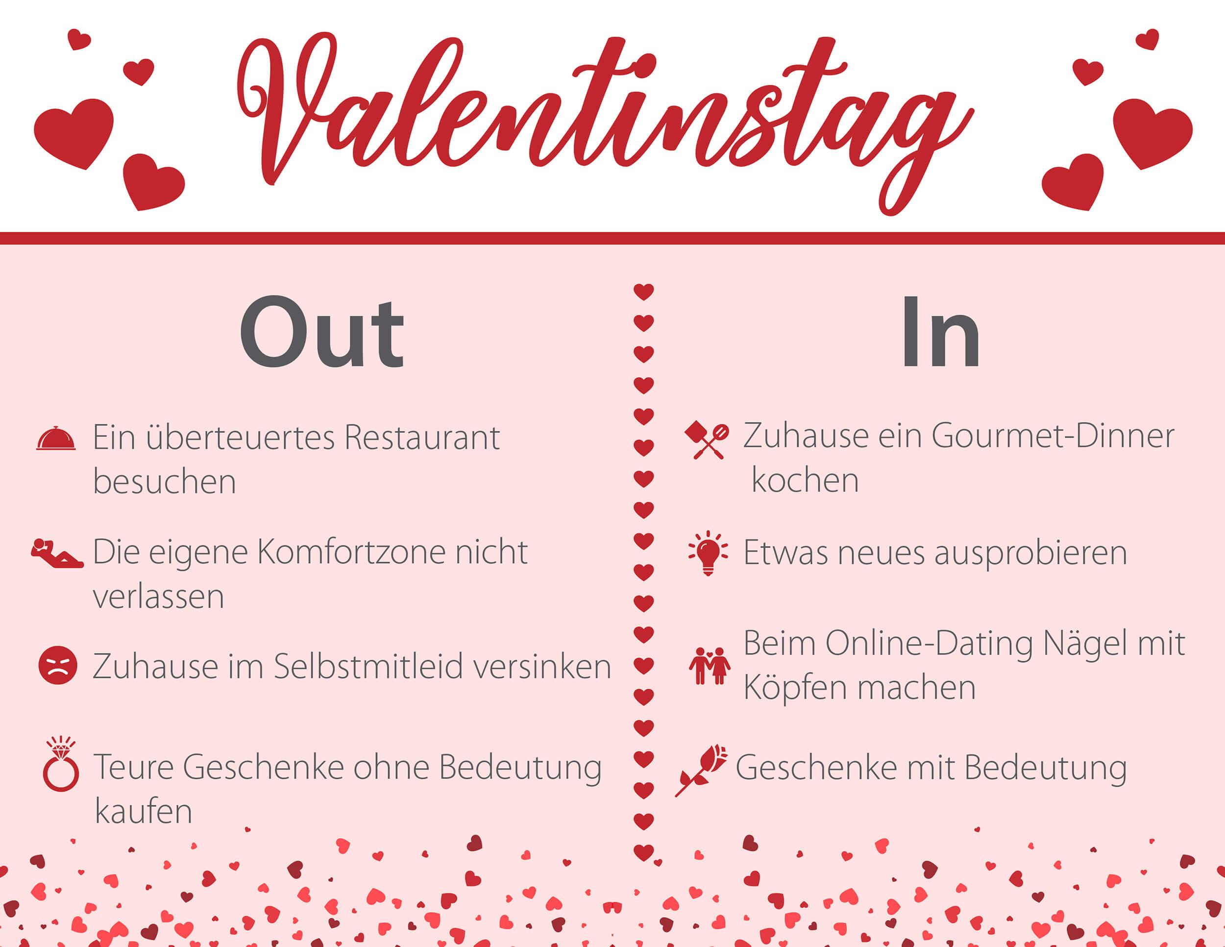 Valentinstag ist der tag