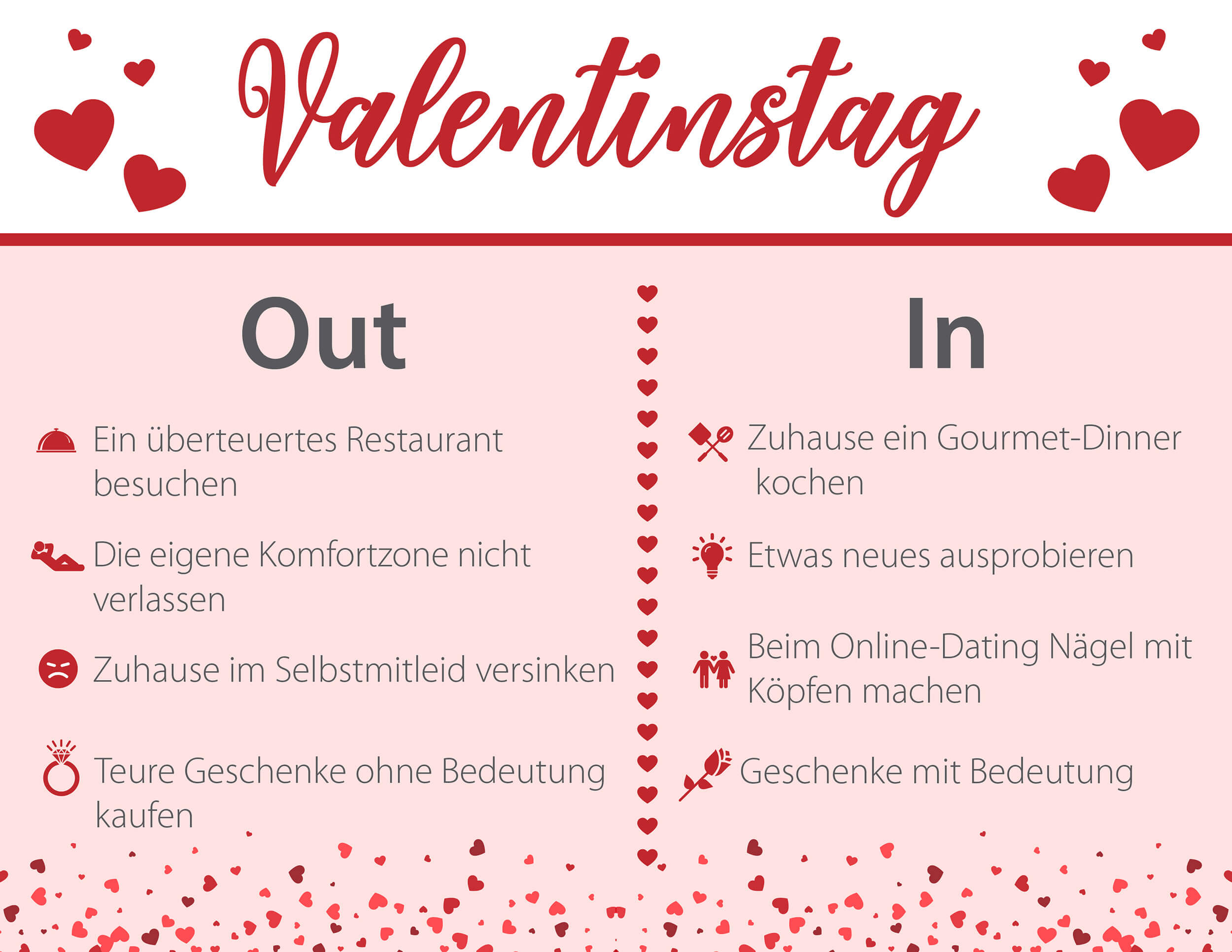 Valentinstags Graphik