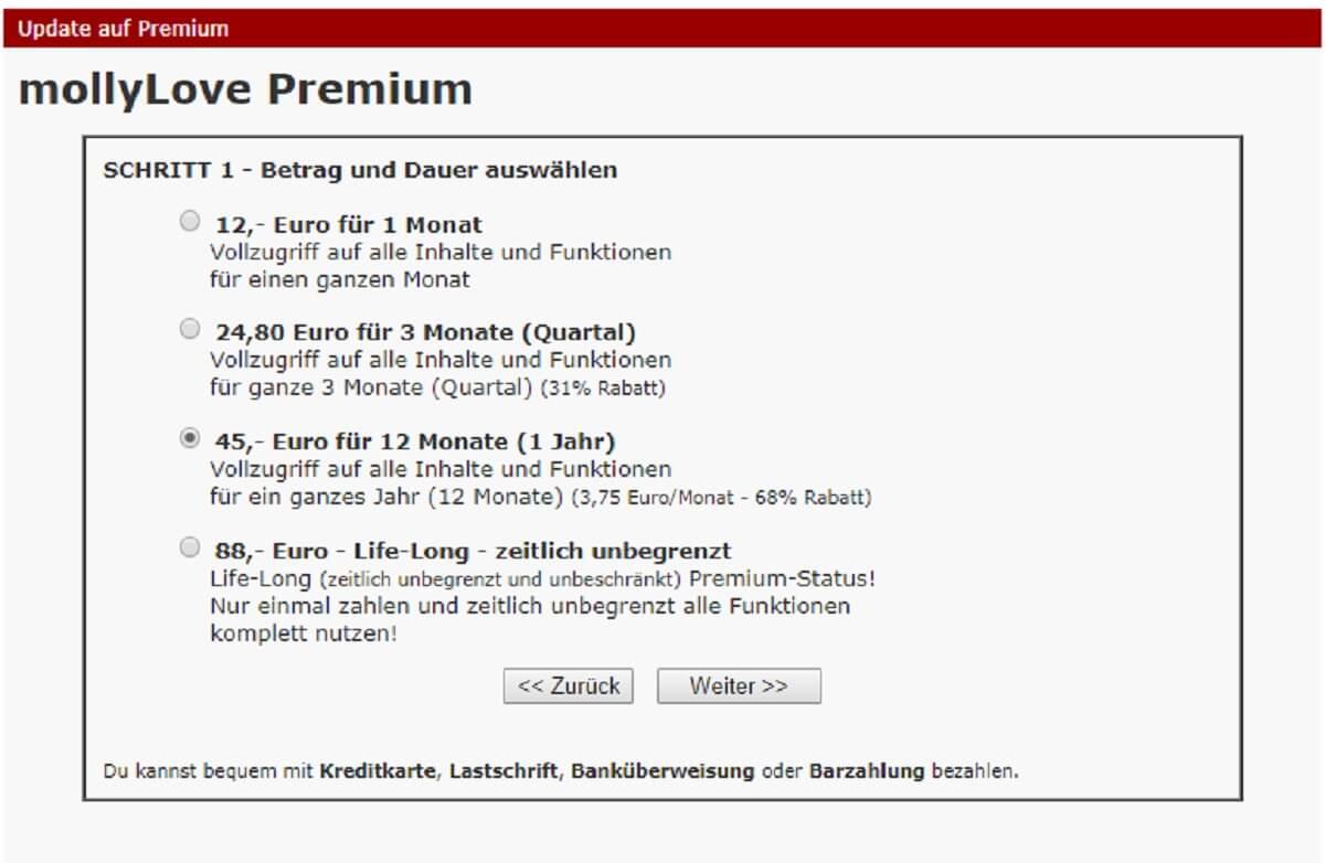 MollyLOVE Premium Price