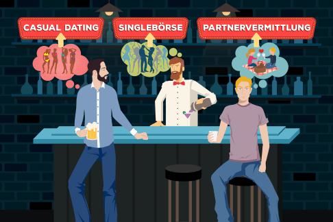 Jetzt mal ehrlich: Welche Dating Seiten sind wirklich gut?