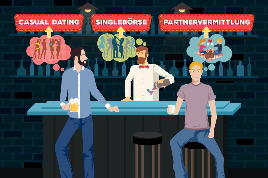 Welche Dating-Seite